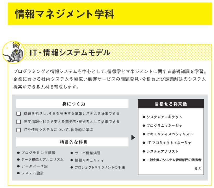 東京通信大学